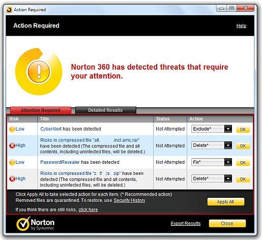 detected threats